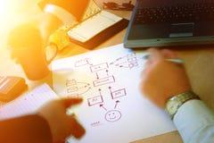 Hombres de negocios de la planificación Imagen de archivo libre de regalías