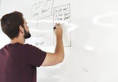Hombres de negocios de lanzamiento que escriben en el tablero blanco que comparte el planeamiento imagenes de archivo