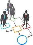 Hombres de negocios del organigrama de la gestión del proceso Imágenes de archivo libres de regalías