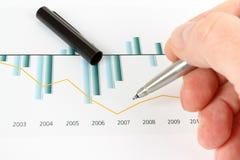 Hombres que analizan el gráfico de negocio Imágenes de archivo libres de regalías