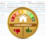 Home Appraisal. An image of a home appraisal meter Royalty Free Stock Photography