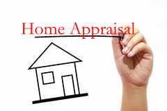 Home Appraisal - House with text and male hand with pen - Real E. House with text and male hand with pen Royalty Free Stock Photos