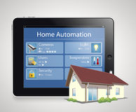 Home automation 4. Home automation - house management concept