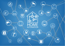Home automation infographic to show the connectivity of home devices Stock Photography