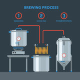 Home brewing infographic process. stock photo