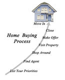 Home buying process Royalty Free Stock Photo
