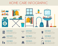 Home care and housekeeping infographic Stock Photos