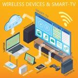 Home cinéma, Smart TV, smartphone Images libres de droits
