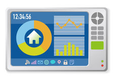 In Home Display, Smart Home Monitor, Smart Meter Royalty Free Stock Photography