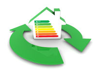 Home Energy Efficiency Labels Royalty Free Stock Photo