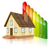 Home with Energy Efficiency Rating Royalty Free Stock Photo