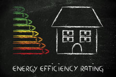 Home energy efficiency ratings. House with energy efficiency levels graph, energetic consumption Stock Photos