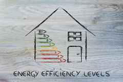 Home energy efficiency ratings. House with energy efficiency levels graph, energetic consumption Royalty Free Stock Photography