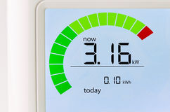 Home energy usage meter Royalty Free Stock Photos