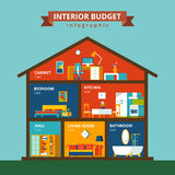 Home house room interior budget costs flat vector infographics Stock Images