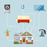 Home improvement concept with house appliances Royalty Free Stock Photography