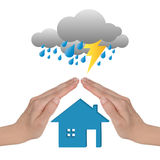 Home insurance concept. Female hands are protecting home from storm. Home insurance concept
