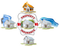 Home insurance. Property insurance. Lifebuoy, fire, flood, tornado. Royalty Free Stock Photography