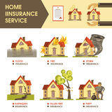 Home Insurance Service and Damaged Buildings Set. Vector illustration of hands protecting house near document, house icons suffered from flood and fire, storm Royalty Free Stock Image