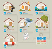 Home insurance services illustration Royalty Free Stock Image