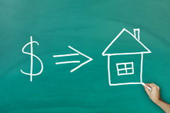 Home investment concept Royalty Free Stock Images