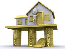 Home Investment Essentials. A 3D illustration on the principals of home investment Royalty Free Stock Photo