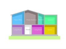 Home layout. On white background Royalty Free Illustration