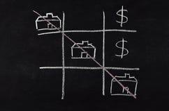 Home loan concept Royalty Free Stock Photos