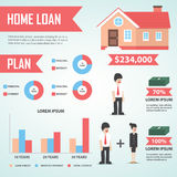 Home loan infographic design element, Real estate Royalty Free Stock Image