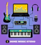 Home music studio. Poster with guitar audio system poster vector illustration Stock Photo