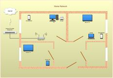 Home network diagram with devices, buildings on gold background. Home network diagram with computers, laptop, router, smartphone, printer, smart TV. Access to stock illustration