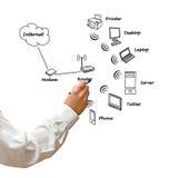 Home network diagram Stock Photo