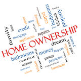 Home Ownership Word Cloud Concept Angled. With great terms such as property, dream, pride, bank and more Royalty Free Stock Photos