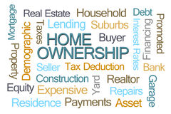 Home Ownership Word Cloud. On White Background Royalty Free Stock Image