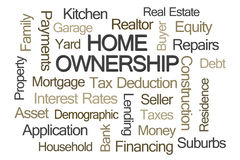 Home Ownership Word Cloud. On White Background Royalty Free Stock Photography