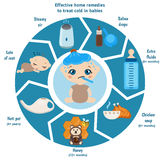 Home remedies to soothe your child's cold and flu symptoms Royalty Free Stock Images