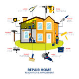 Home renovation concept Royalty Free Stock Photo