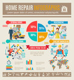 Home Repair Infographics Set Royalty Free Stock Photos