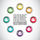 home restoration people diagram sign illustration Royalty Free Stock Photography