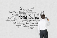 Home sales. Businessman drawing at home sales on wall Stock Photography