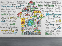 Home sales consept drawing on wall Stock Photography