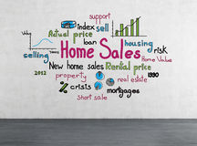 Home sales Royalty Free Stock Image