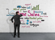 Home sales Royalty Free Stock Photo