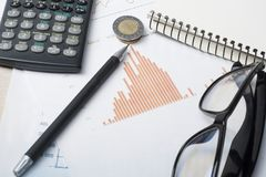 Home savings, budget concept. Chart. pen, calculator and coins on wooden office desk table. Home savings, budget concept. Chart, notepad, pen, calculator and Royalty Free Stock Images