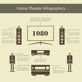 Home Theater Infographics Royalty Free Stock Photos