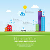 Home to Office Stock Photography