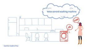 Home washing machine controlled by woman smart tech recognizes commands voice control concept modern kitchen interior vector illustration
