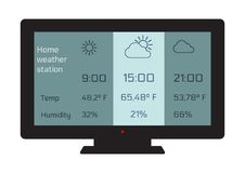 Home weather station widget. Weather station home equipment, indicated temperature in Fahrenheit degrees and relative humidity in Royalty Free Stock Photo
