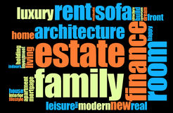 Home word cloud Royalty Free Stock Photos