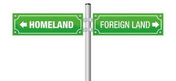 Homeland Foreign Land Street Sign. FOREIGN LAND and HOMELAND, written on two signposts. Symbol for homesickness, emigration, flight, expulsion, banishment, exile Stock Images